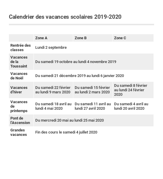 Calendrier Scolaire Mai 2020.Calendrier Des Vacances Scolaires 2019 2020 Capital Fr